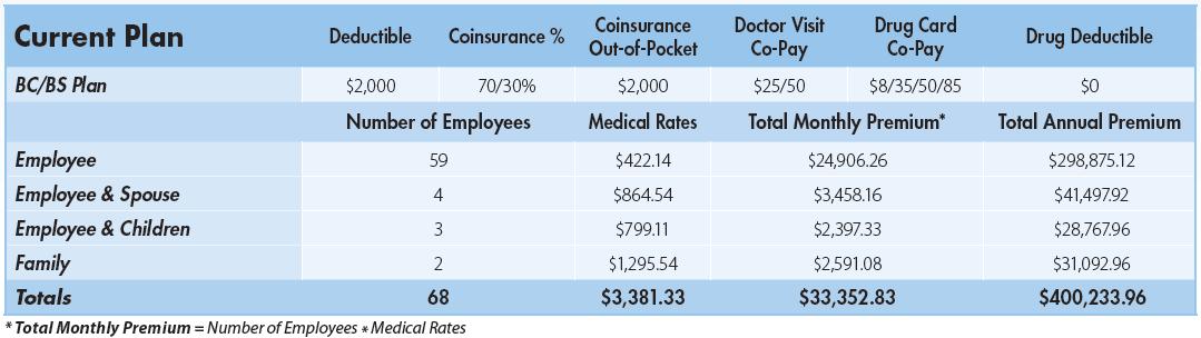drownding in obamacare costs slide1