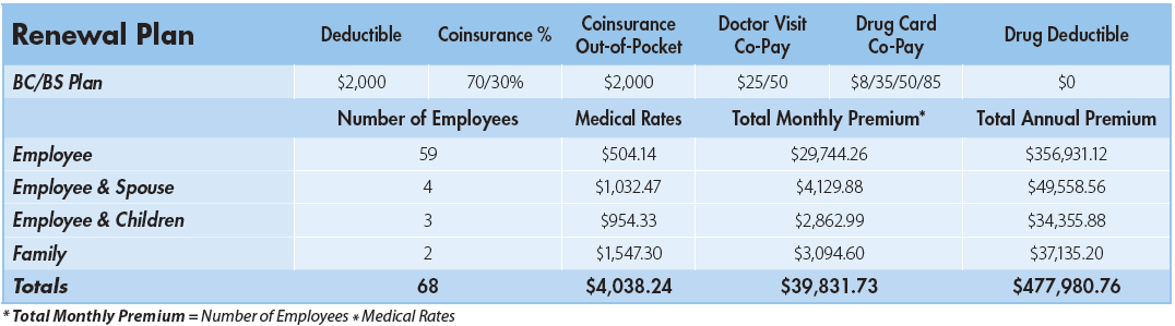 drownding in obamacare costs slide2