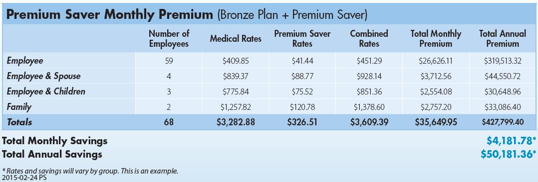 drownding in obamacare costs slide4